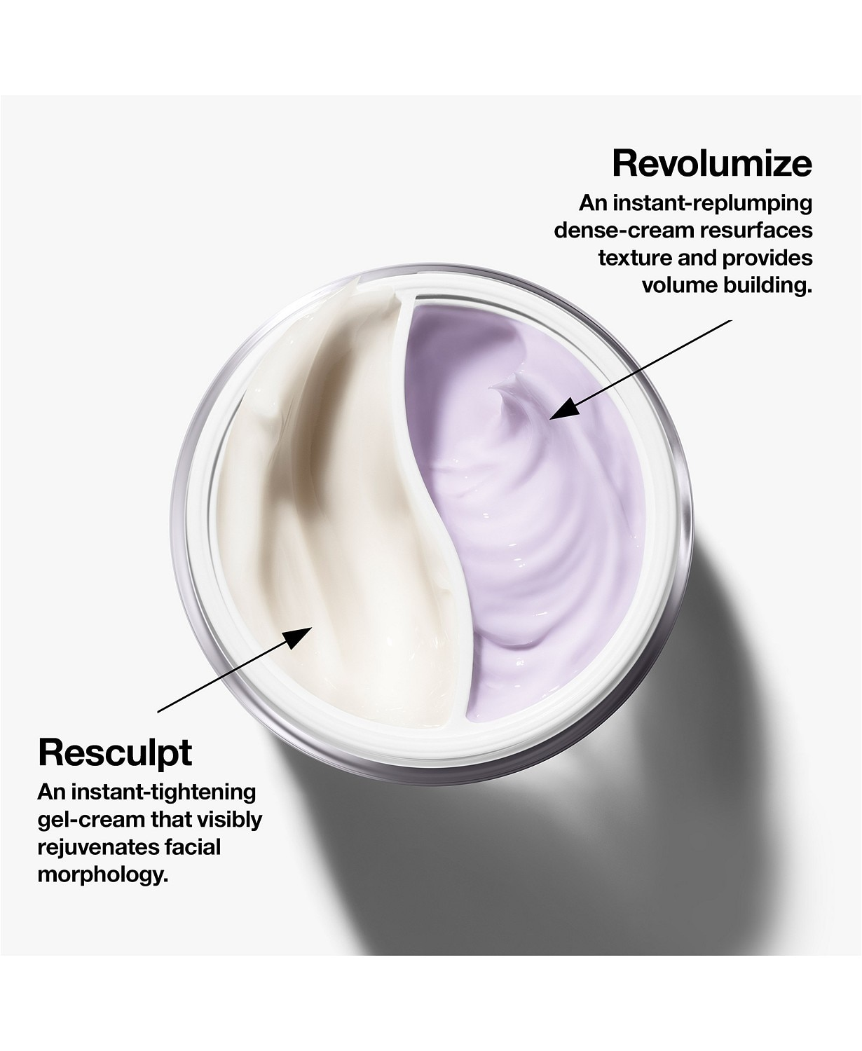 SMART CLINICAL MD MULTI-DIMENSIONAL AGE TRANSFORMER DUO RESCULPT+ REVOLUMIZE MOISTURIZER (GEL + CREMA)