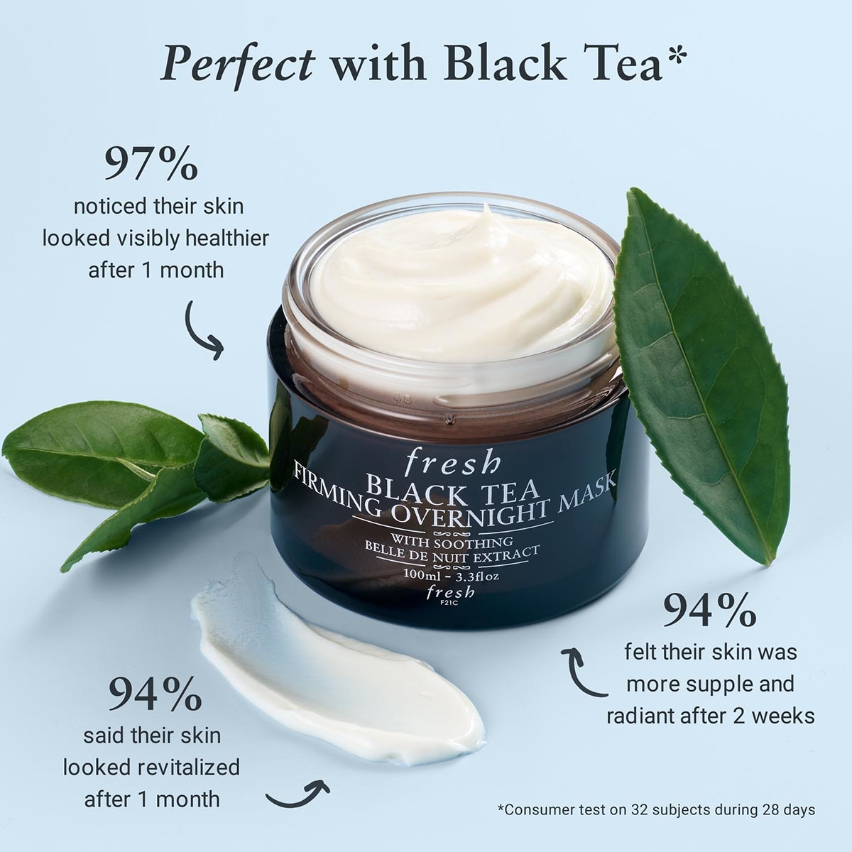 BLACK TEA OVERNIGHT MASK